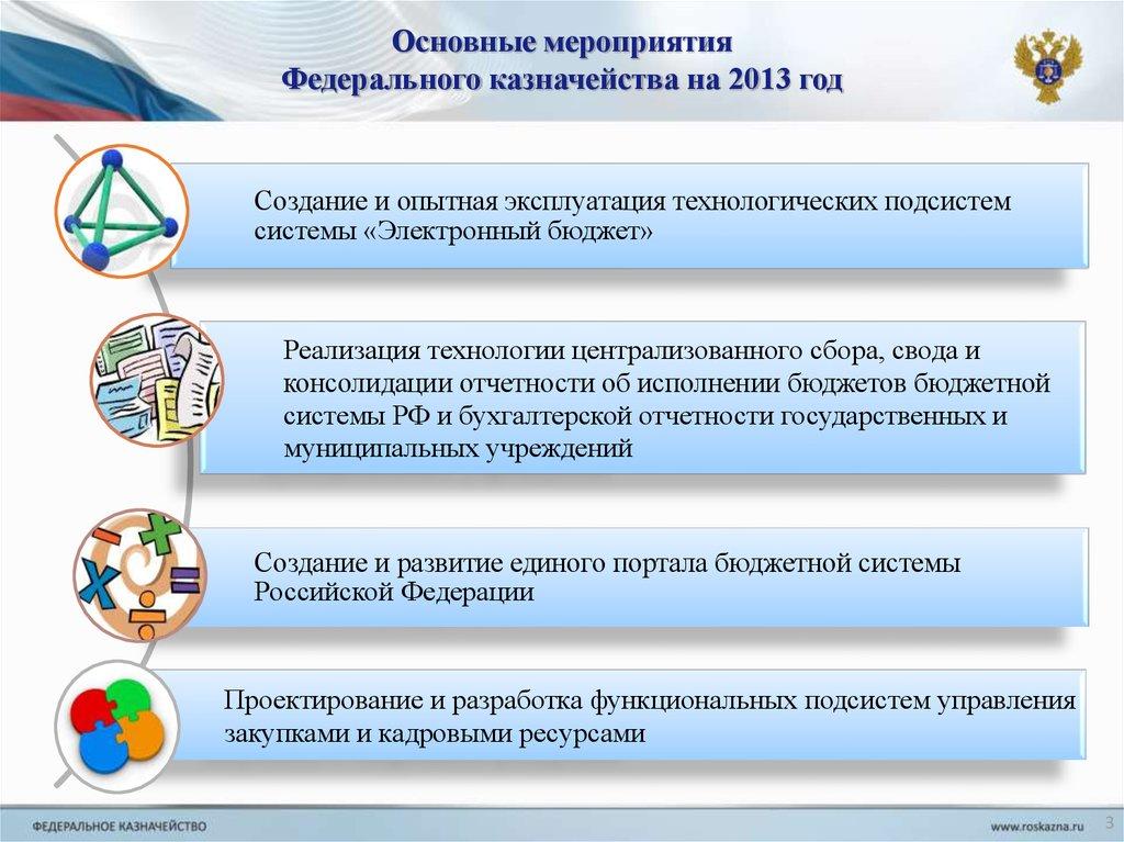 Электронный бюджет подсистема отчетность примеры заполнения декларации 3 ндфл за 2019