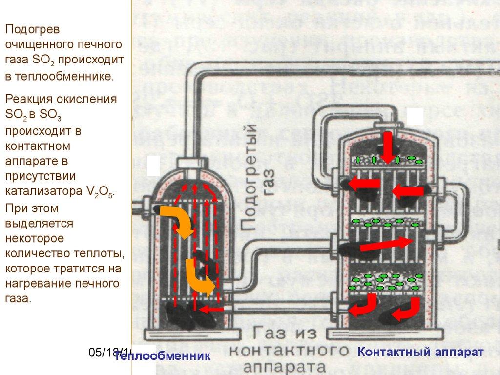 Уплотнения теплообменника Tranter GX-026 N Сургут