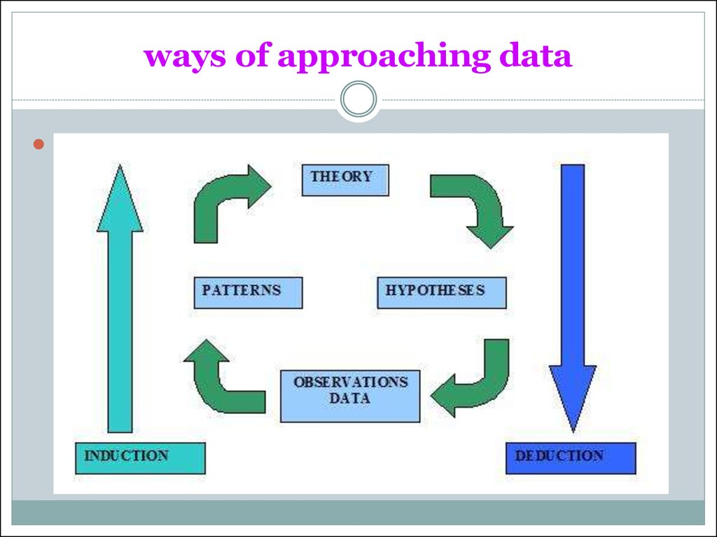 ways of approaching data