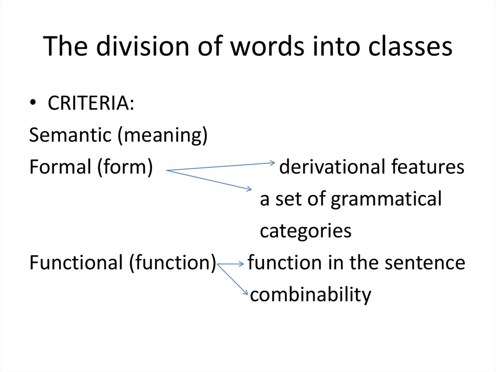 The division of words into classes