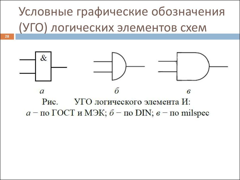 Чтение схем логические