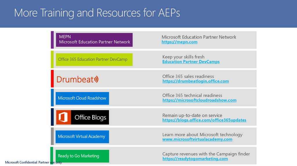 More Training and Resources for AEPs