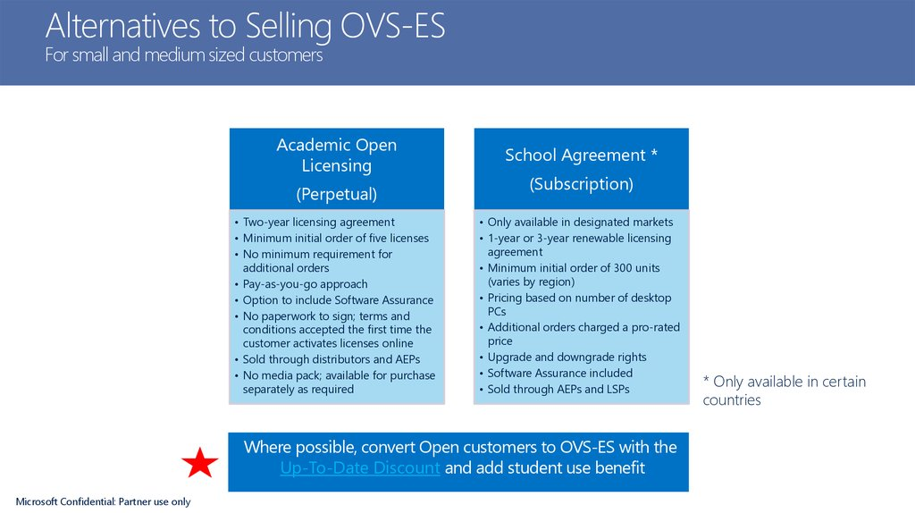 Alternatives to Selling OVS-ES For small and medium sized customers