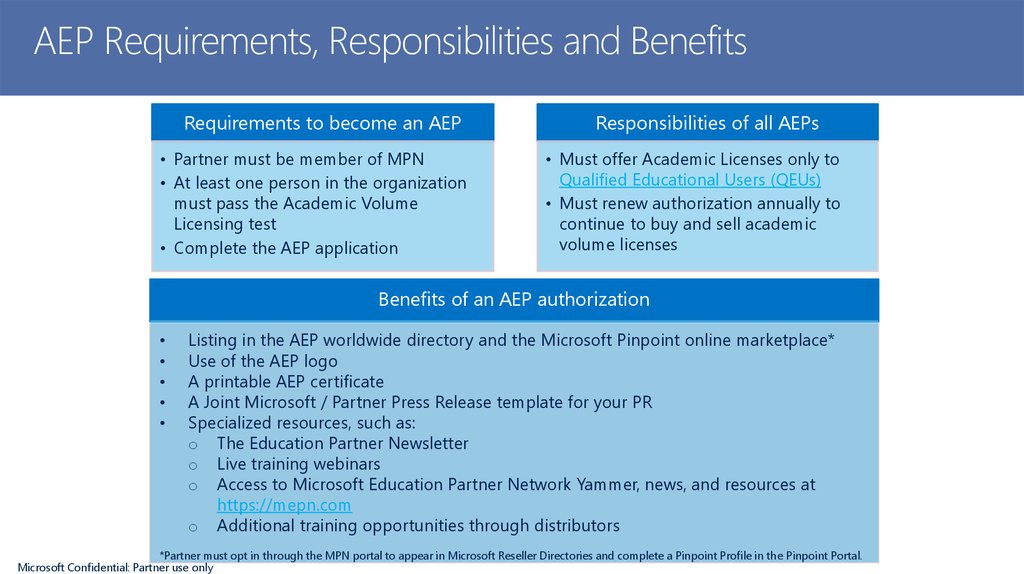 AEP Requirements, Responsibilities and Benefits