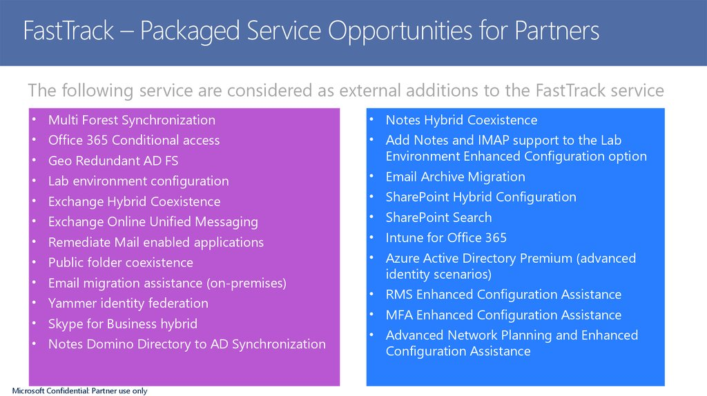 FastTrack – Packaged Service Opportunities for Partners