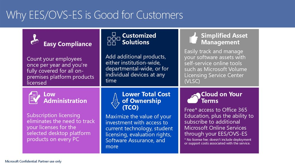 Why EES/OVS-ES is Good for Customers