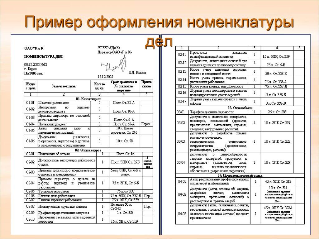 номенклатура дел в сельских поселениях иркутской области