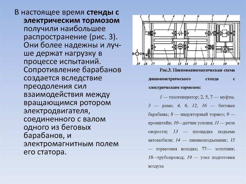 Диагностическое и измерительное оборудование 6