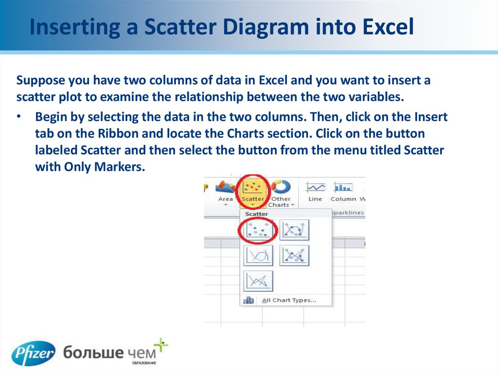 Inserting a Scatter Diagram into Excel