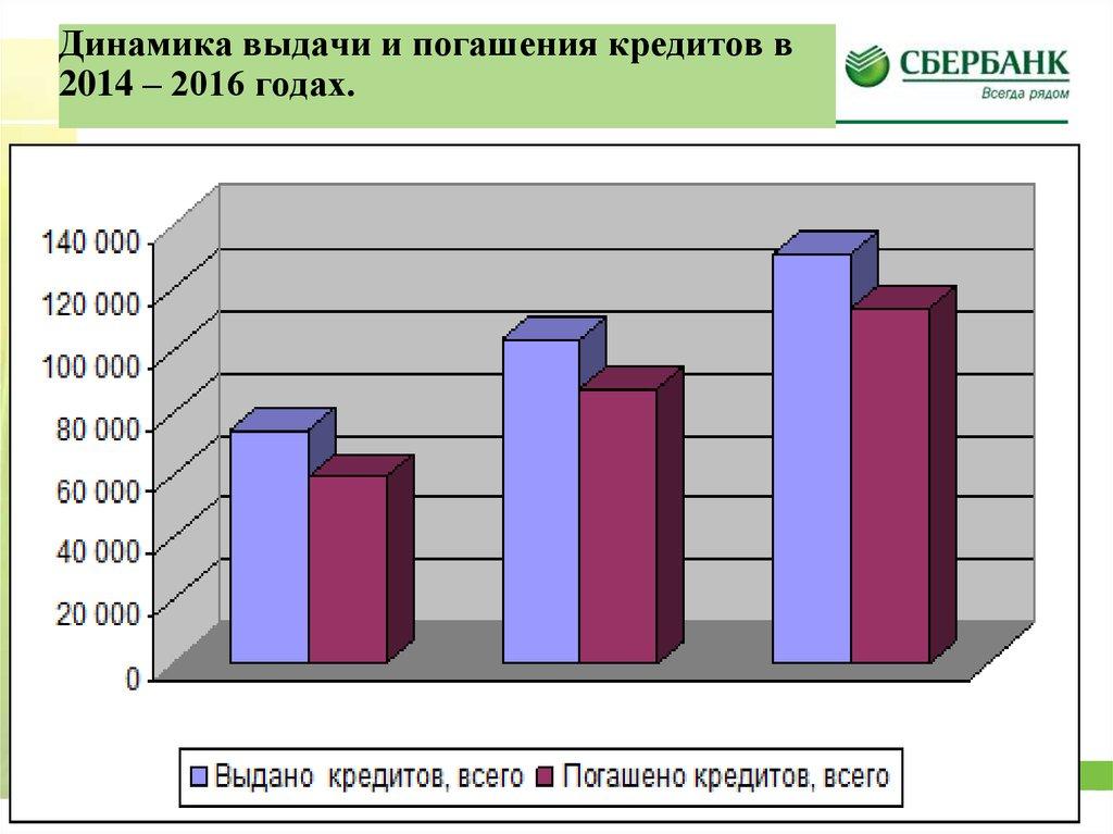укрсиббанк кредит наличными кредитный