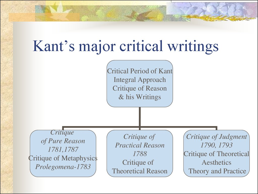 Kant's major critical writings