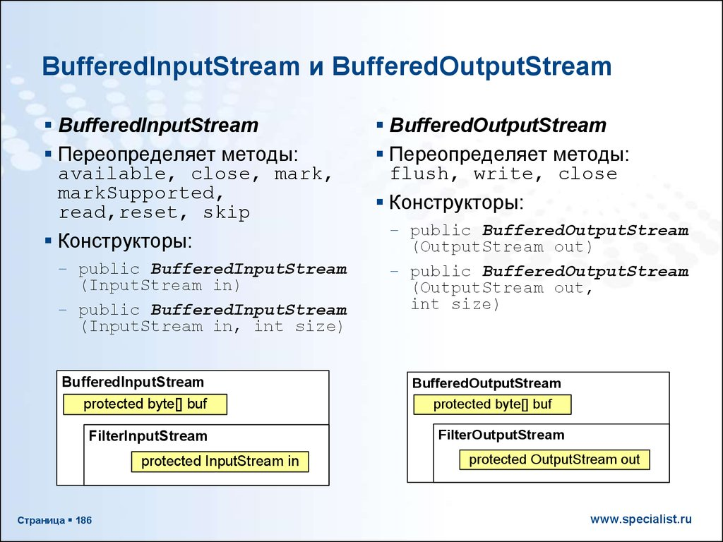 BufferedInputStream и BufferedOutputStream