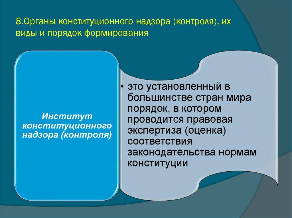 контроля в конституционного россии таблица