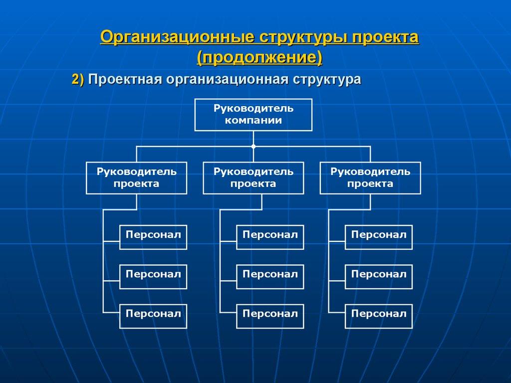 struktura Struktura (lat: structura = kombinacija po pravilima, odn lat: struere = uslojavanje = spajanje) je temeljni pojam koji obuhvaća sustav elemenata i njihovoga aktivnog međusobnog odnosa te prepoznavanje, promatranje, i stabilnost uzoraka.