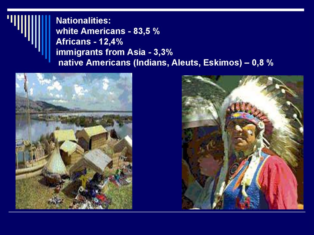 Nationalities: white Americans - 83,5 % Africans - 12,4% immigrants from Asia - 3,3% native Americans (Indians, Aleuts,