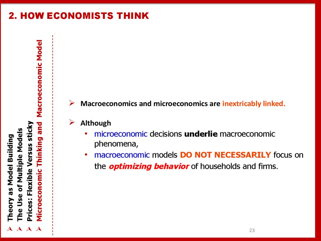 2. HOW ECONOMISTS THINK
