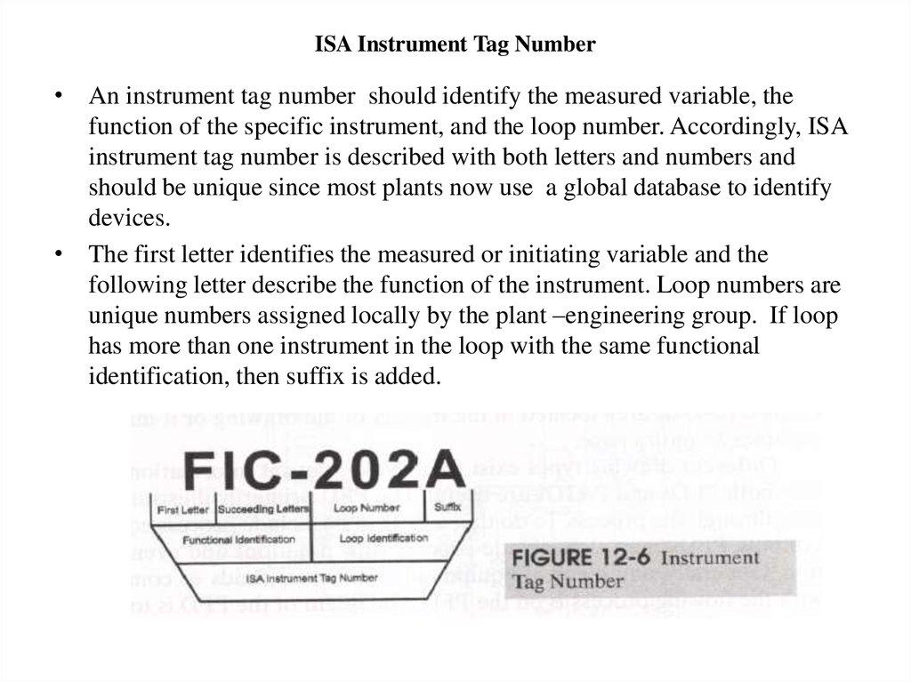 process diagram and instrument sketching  u043f u0440 u0435 u0437 u0435 u043d u0442 u0430 u0446 u0438 u044f  u043e u043d u043b u0430 u0439 u043d