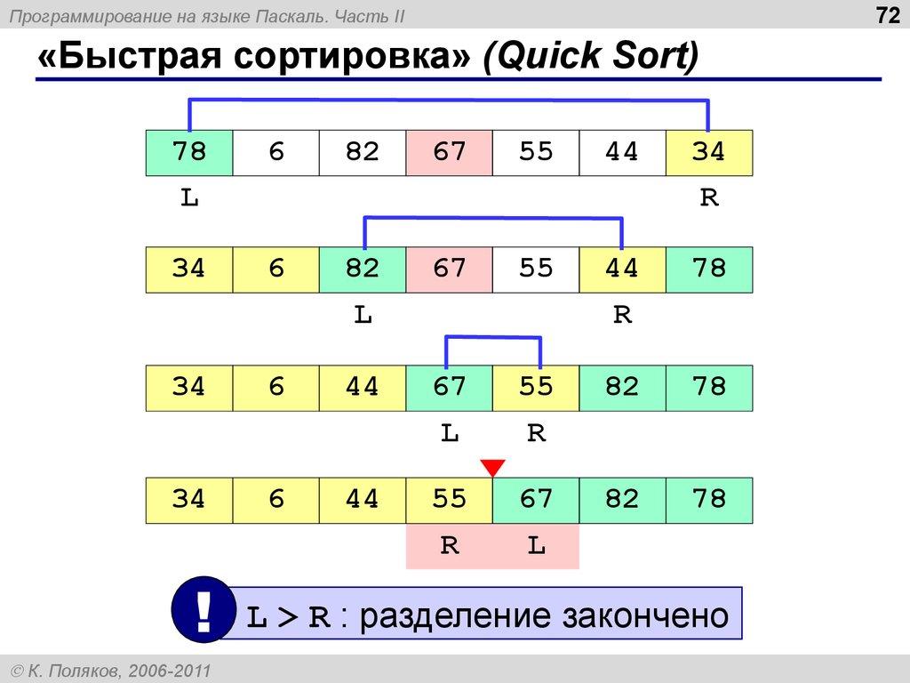 способом достигается быстрая сортировка в паскале просто: ООО