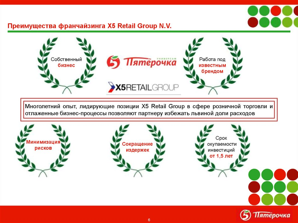 Преимущества франчайзинга X5 Retail Group N.V.