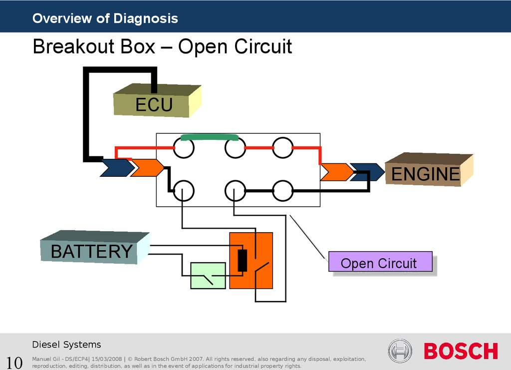 Breakout Box – Open Circuit