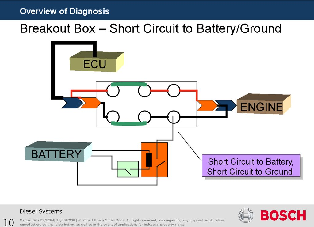 Breakout Box – Short Circuit to Battery/Ground