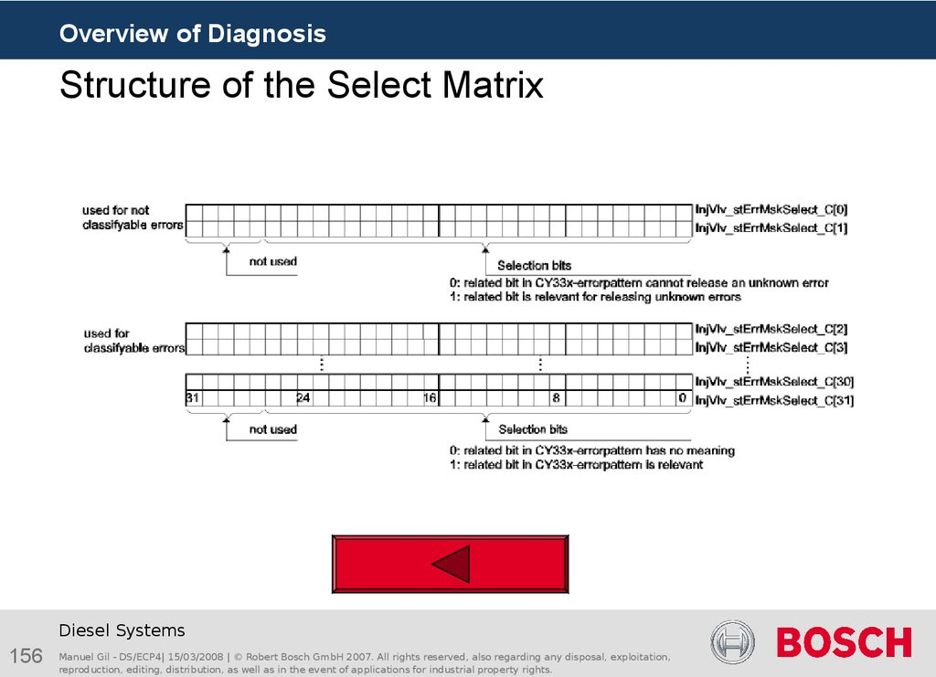 Structure of the Select Matrix