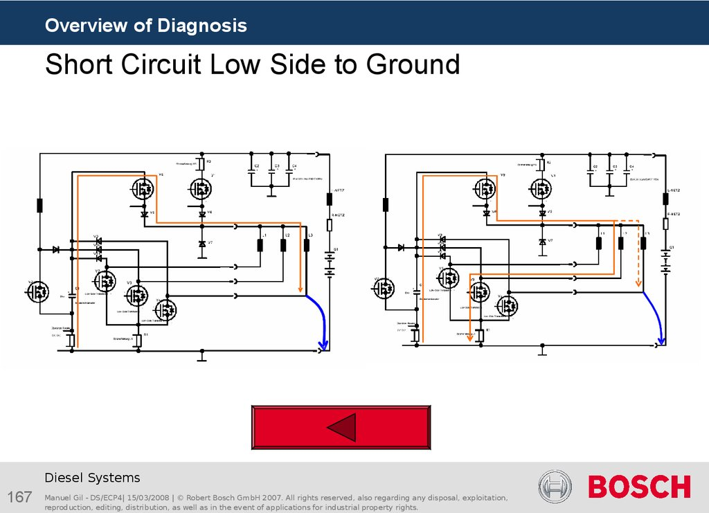 Short Circuit Low Side to Ground