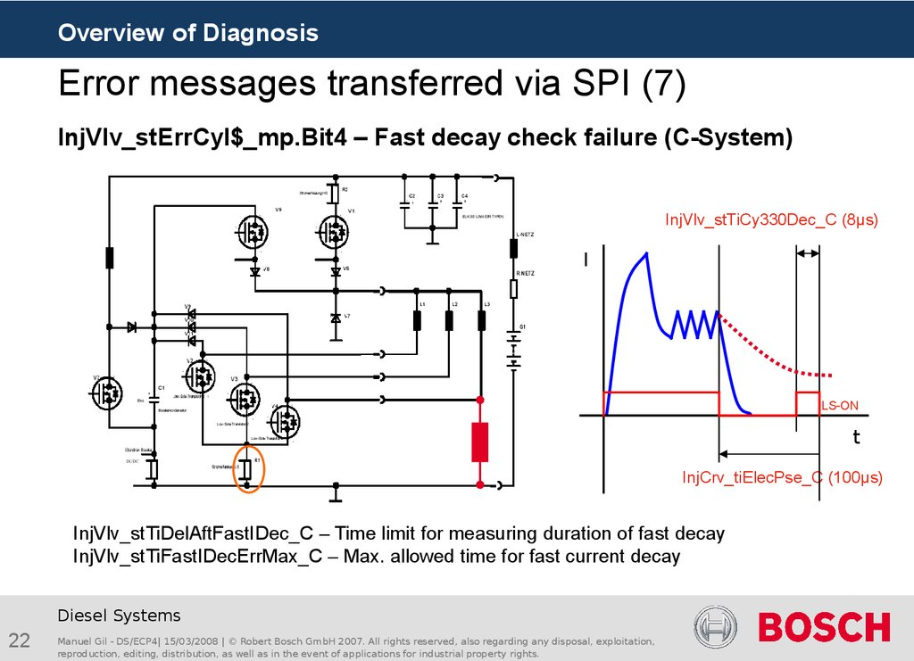 Error messages transferred via SPI (7)