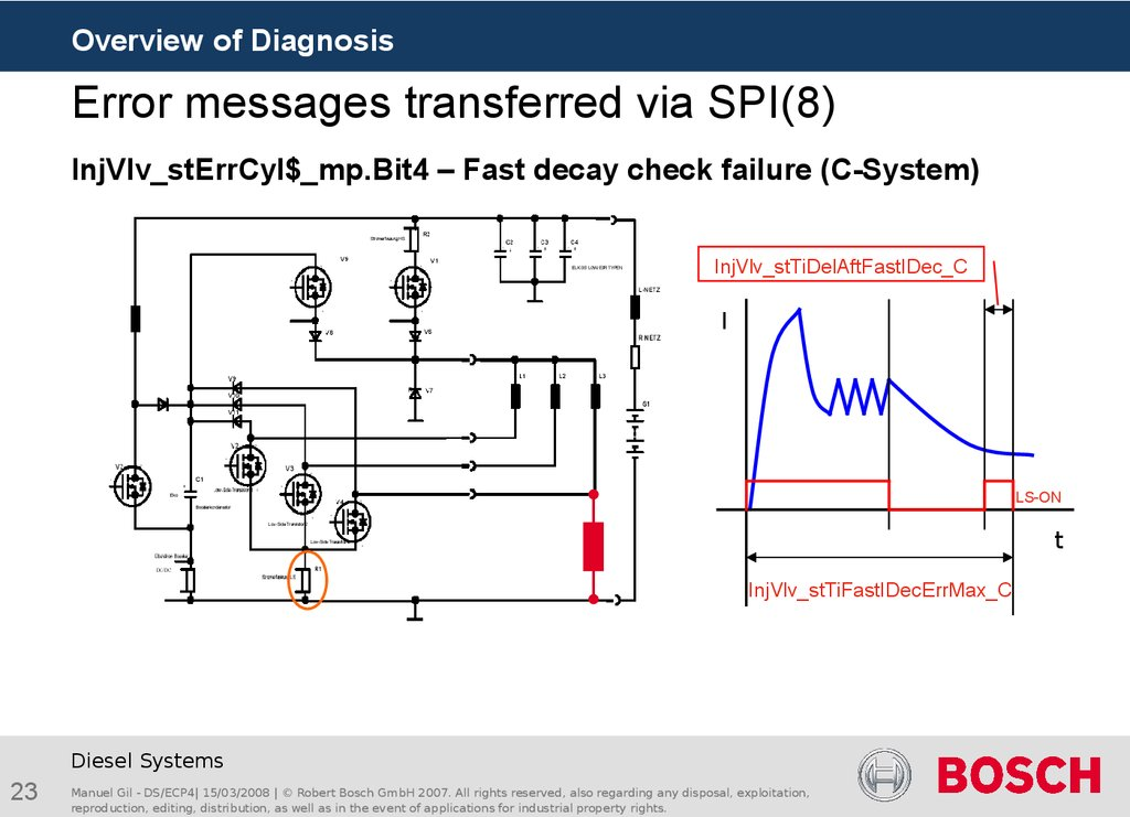 Error messages transferred via SPI(8)