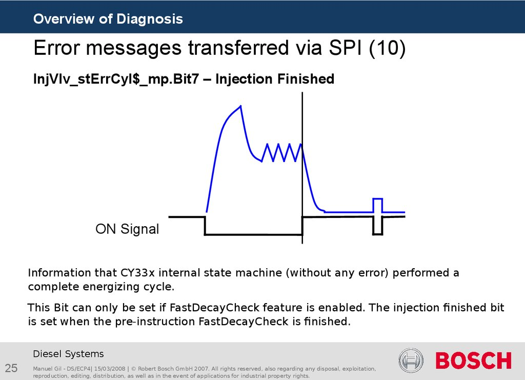 Error messages transferred via SPI (10)