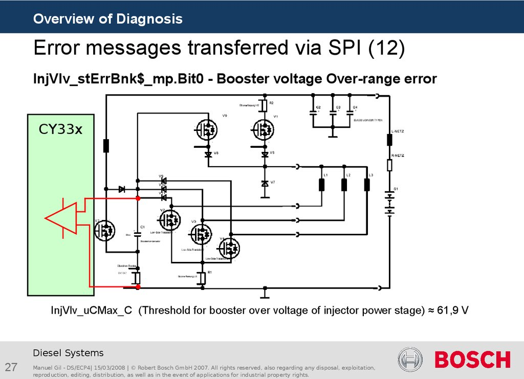 Error messages transferred via SPI (12)