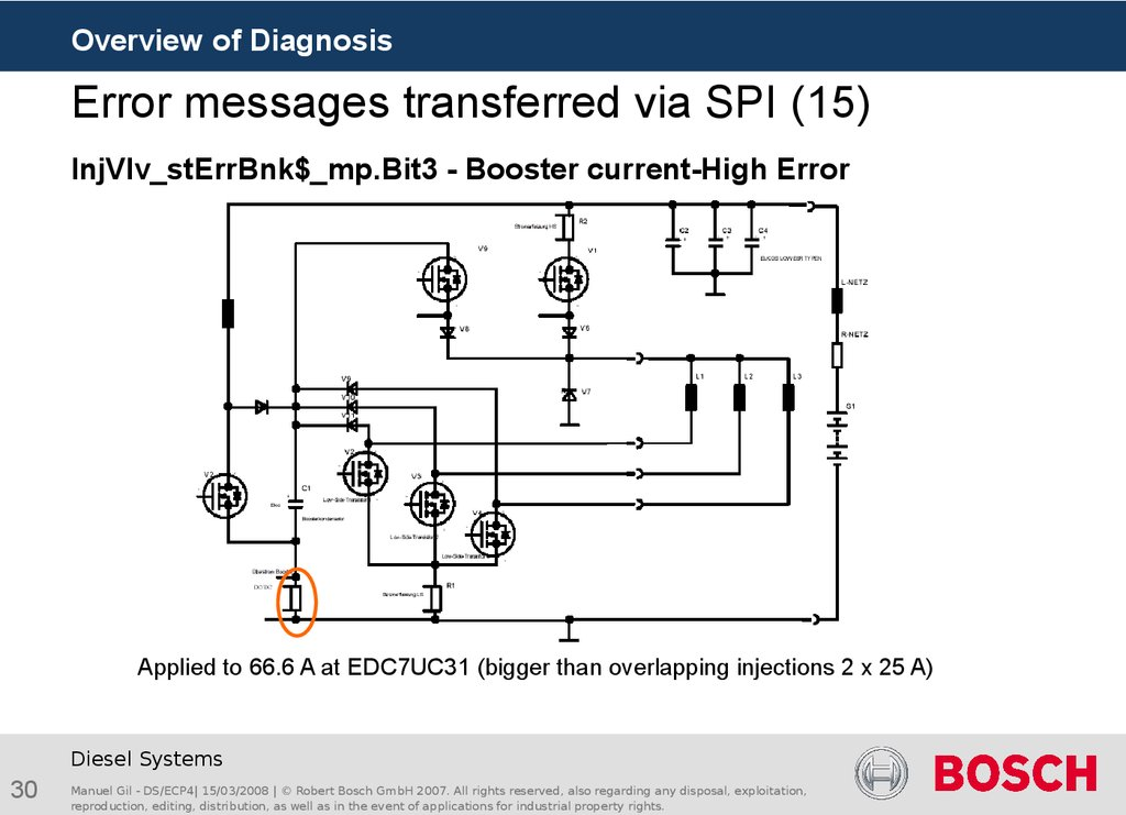 Error messages transferred via SPI (15)
