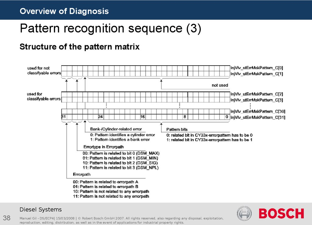 Structure of the pattern matrix