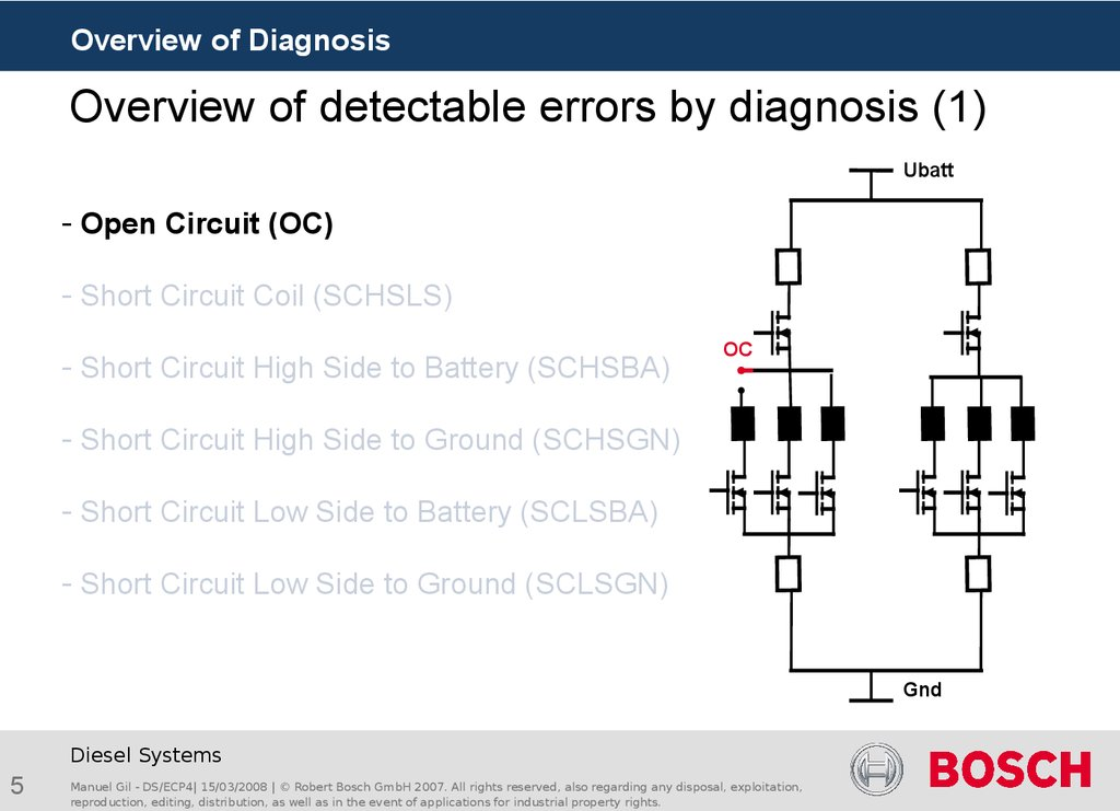 Overview of detectable errors by diagnosis (1)