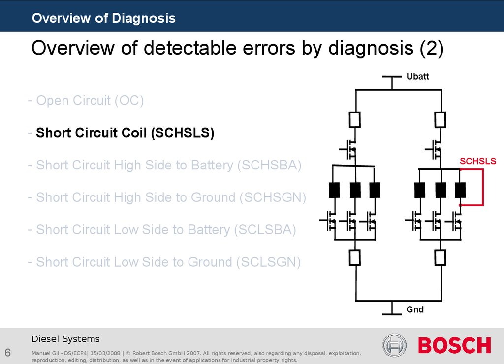 Overview of detectable errors by diagnosis (2)