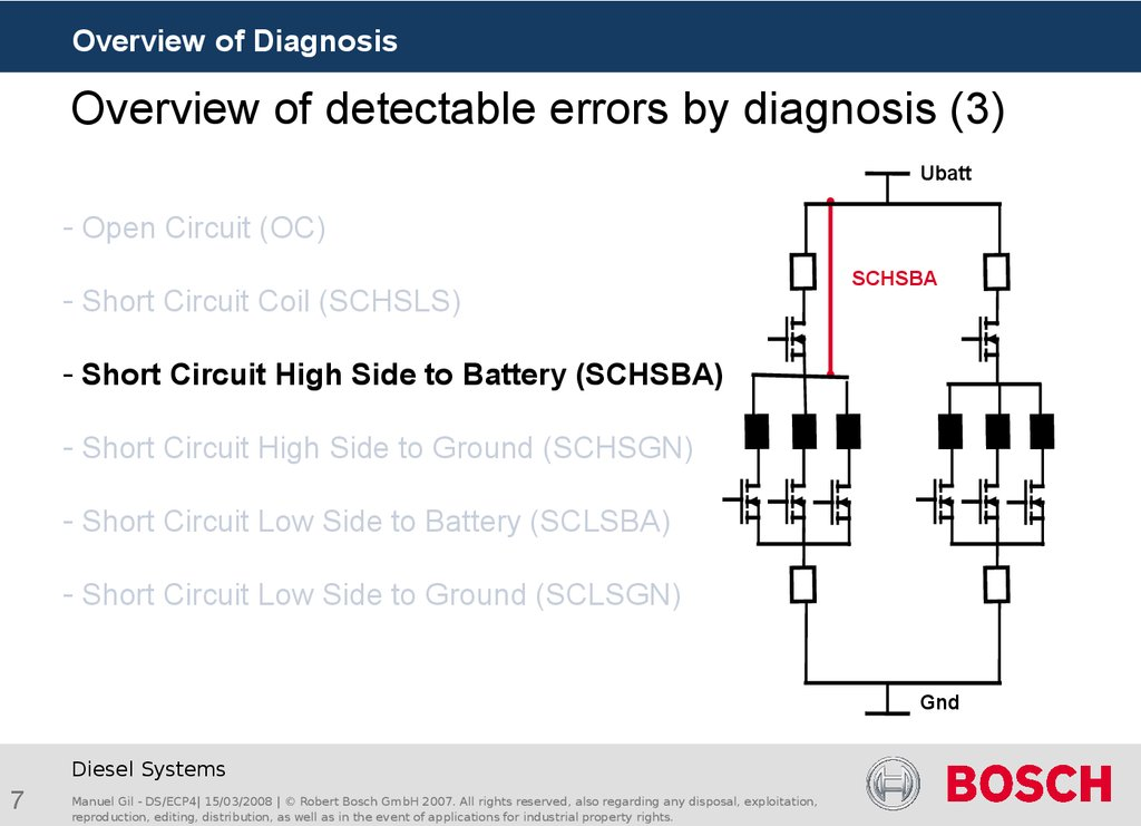 Overview of detectable errors by diagnosis (3)