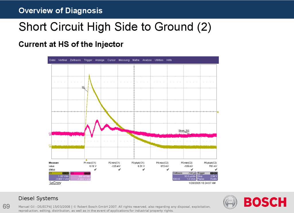 Short Circuit High Side to Ground (2)