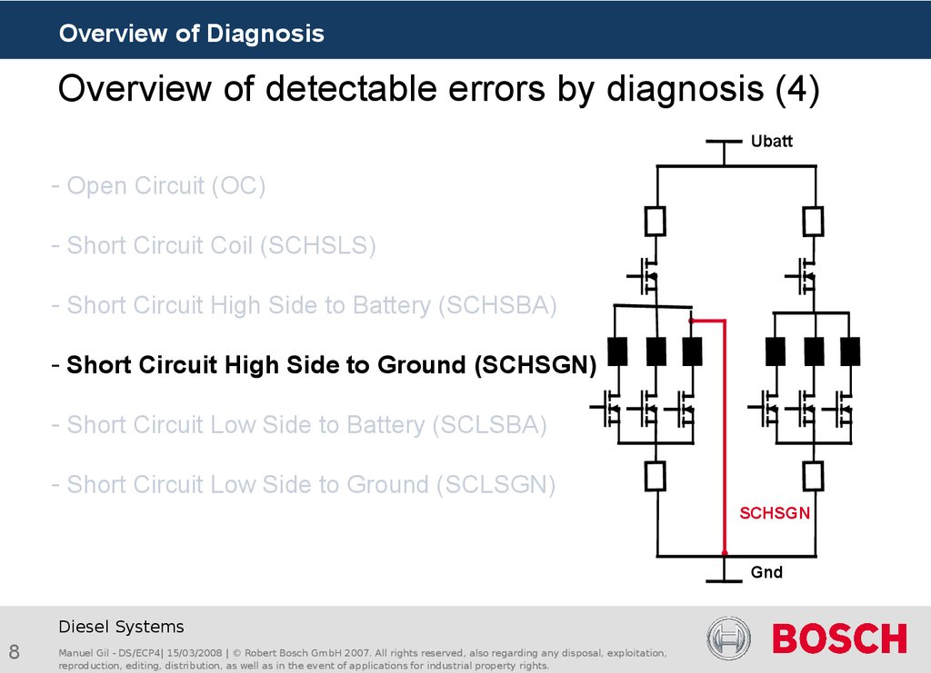 Overview of detectable errors by diagnosis (4)