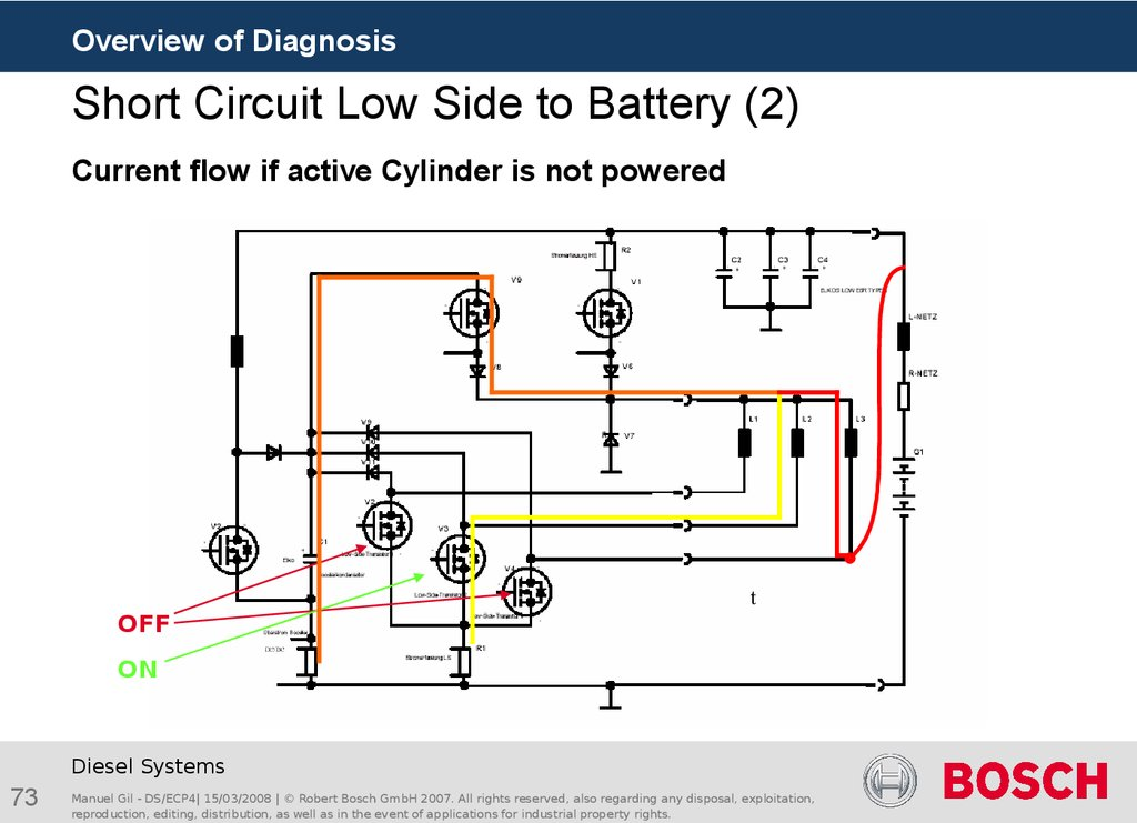 Short Circuit Low Side to Battery (2)