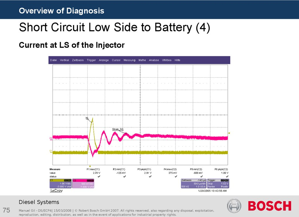 Short Circuit Low Side to Battery (4)