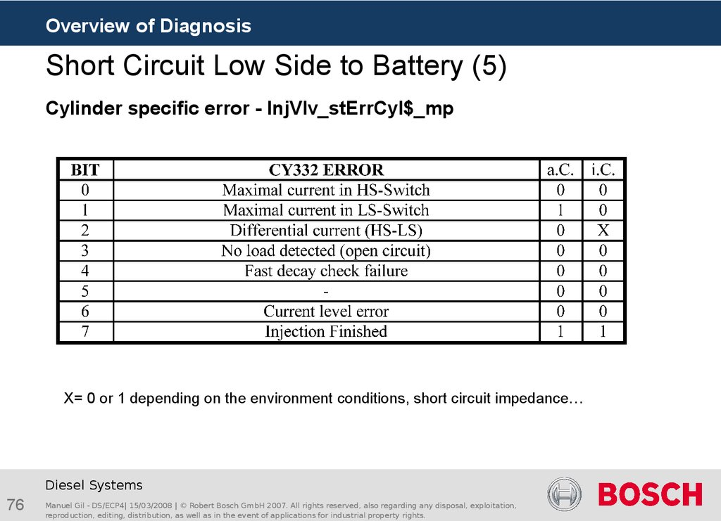 Short Circuit Low Side to Battery (5)