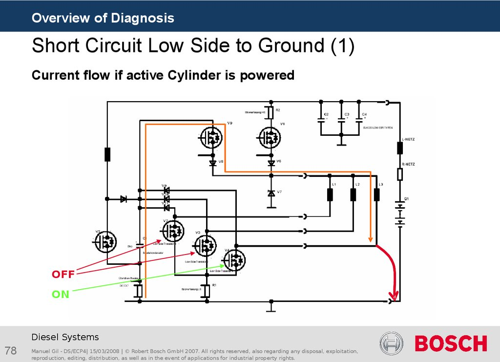 Short Circuit Low Side to Ground (1)