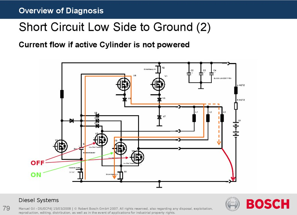 Short Circuit Low Side to Ground (2)