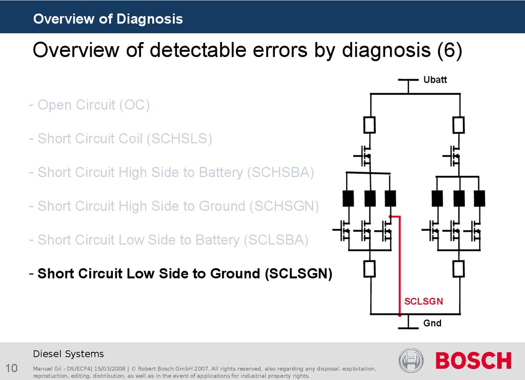 Overview of detectable errors by diagnosis (6)