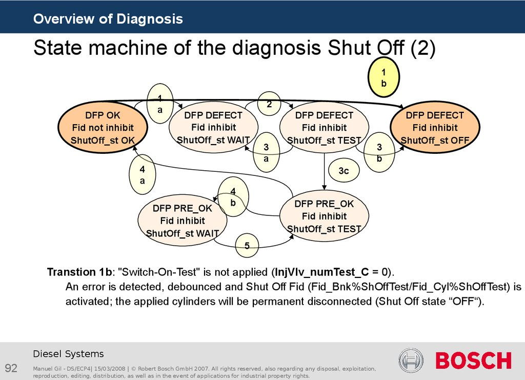 State machine of the diagnosis Shut Off (2)