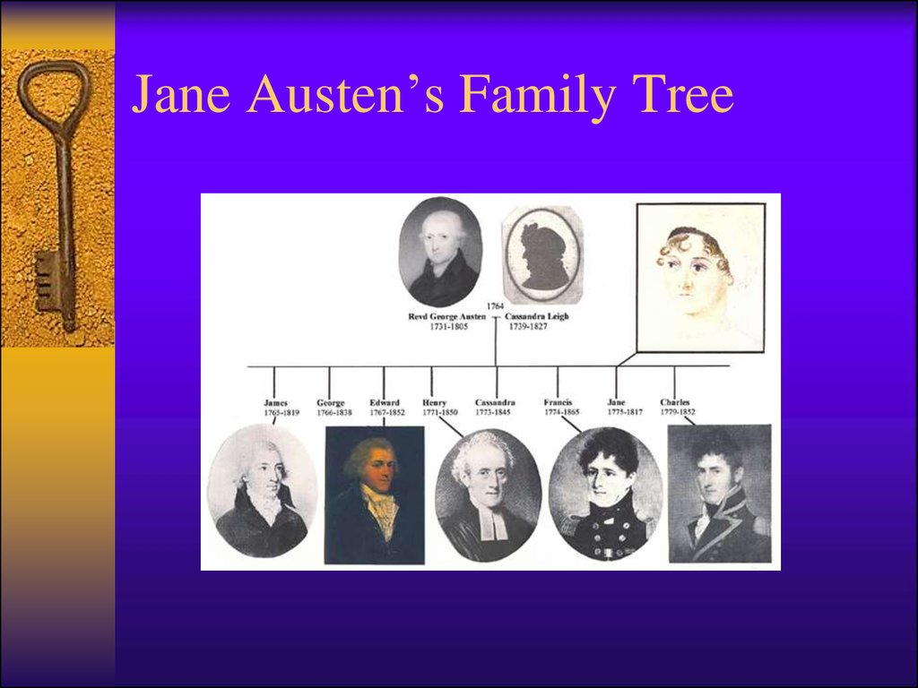 Jane Austen's Family Tree