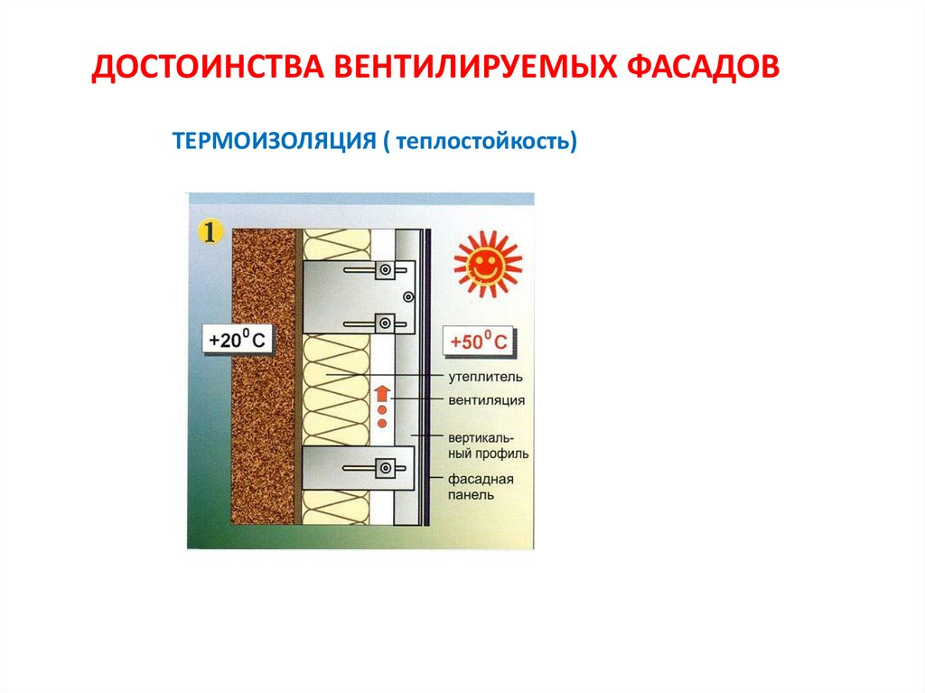 Строительство погреба гидроизоляция