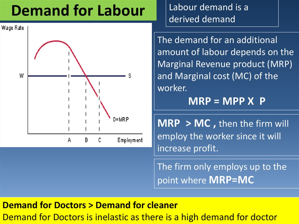 essays on labour demand and wage formation Presents an econometric analysis of the influence of labor market flows on wage formation as an alternative to the traditional specification of wage equations in which unemployment represents phillips-curve or wage-curve effects.