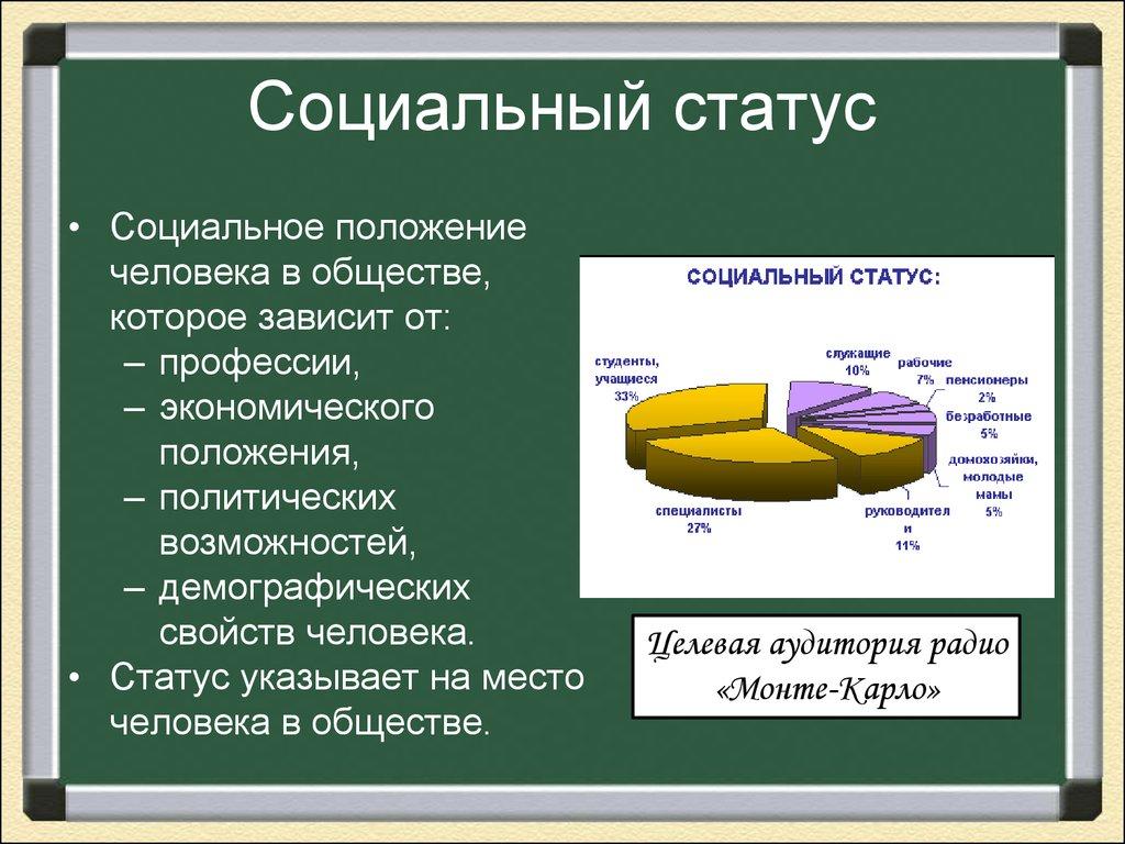 Социальная структура общества презентация онлайн Социальная структура общества