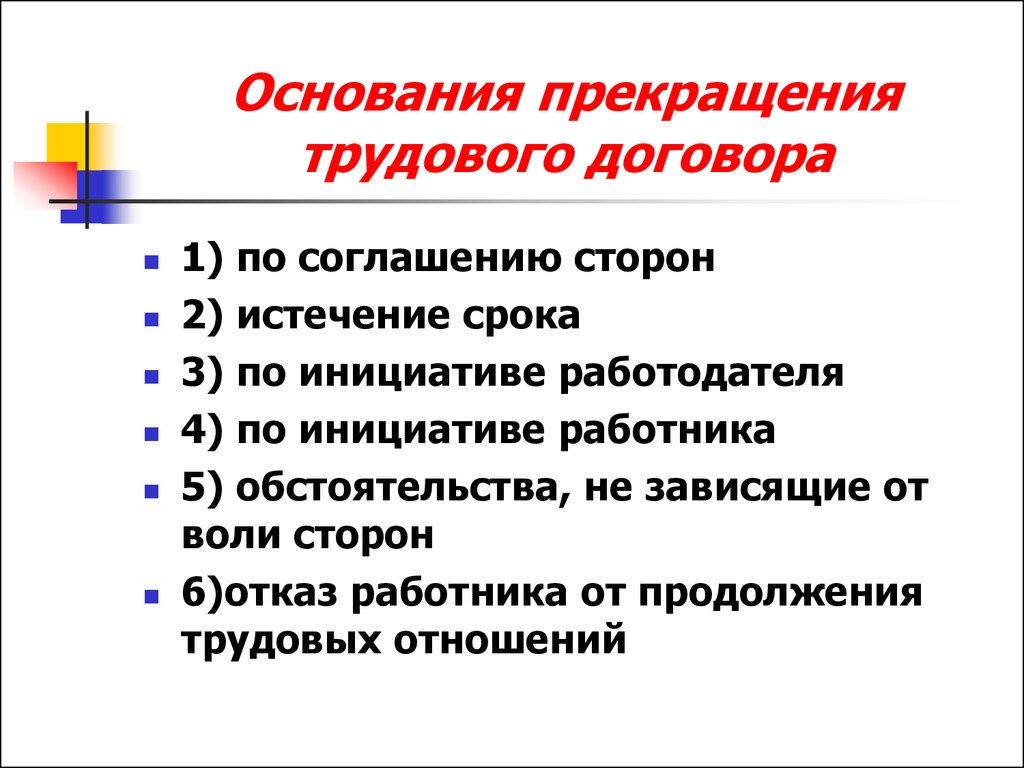 общие основания расторжения трудового договора-шпаргалка